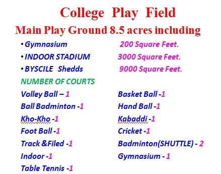 AIM & COLLEGE PLAY FIELD